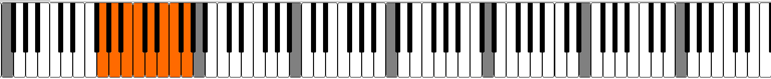 Lambdoma second last row keys.png