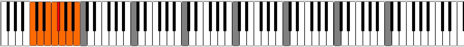 Lambdoma octave keys.png